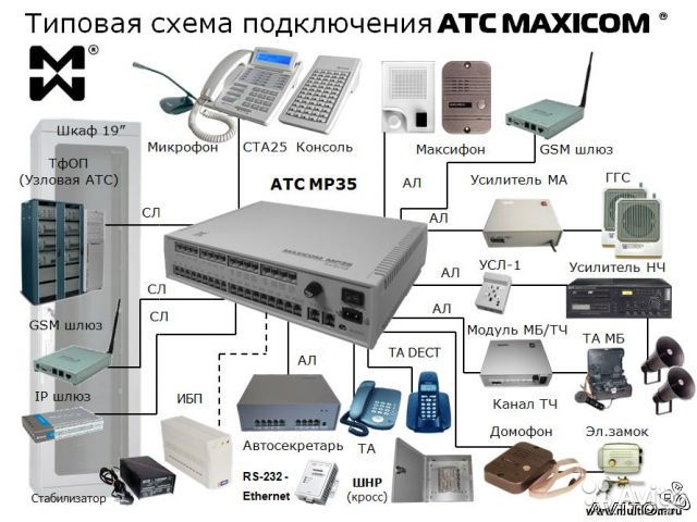 Maxicom mp35 схема кабеля