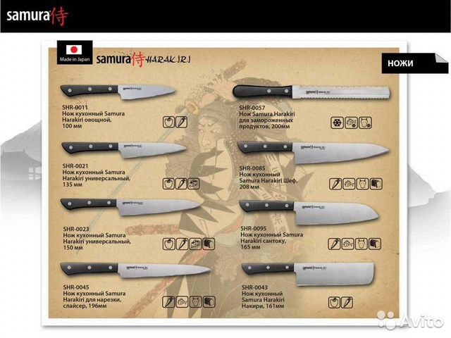 Какие ножи для кухни самые лучшие отзывы