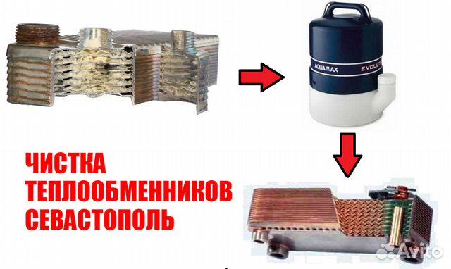 Чистка накипи в теплообменниках кислотами теплообменник бассейна обвязка